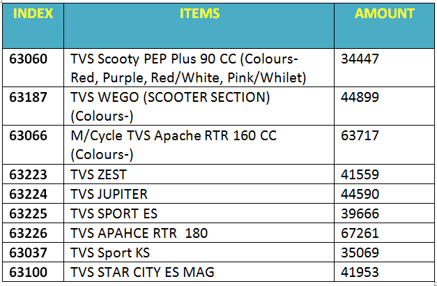 scooty price list